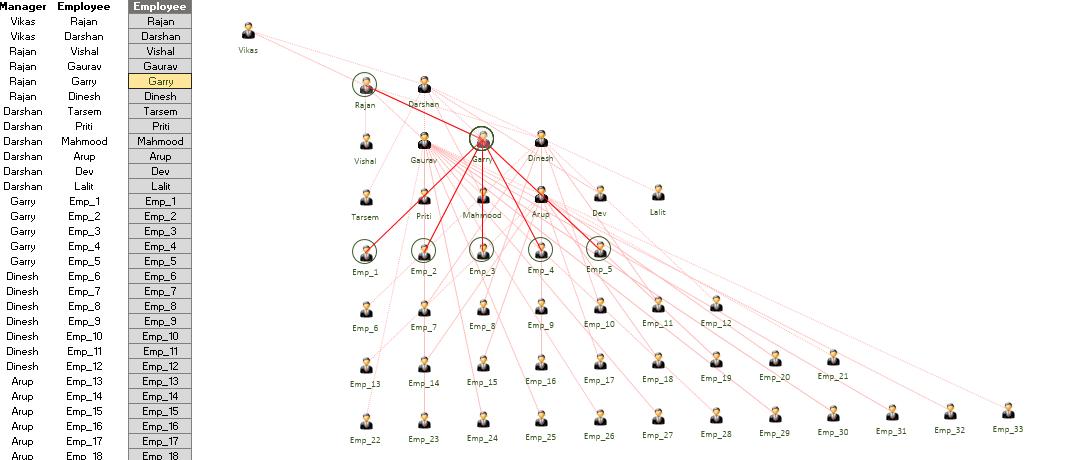 tree chart  u2013 excel vba products
